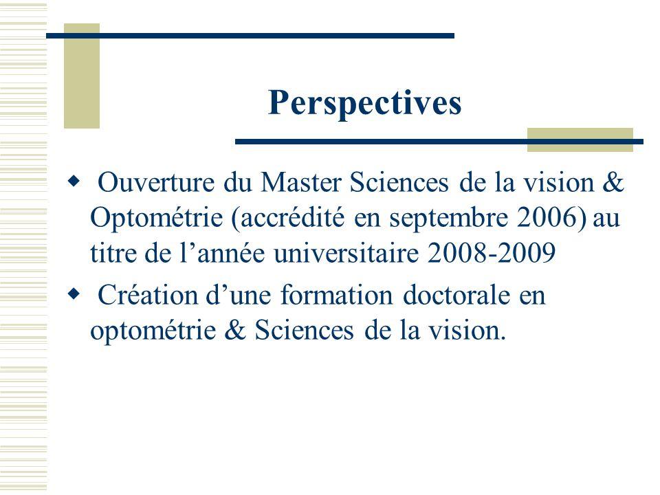 Perspectives Ouverture du Master Sciences de la vision & Optométrie (accrédité en septembre 2006) au titre de lannée universitaire 2008-2009 Création