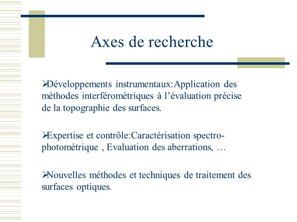 Axes de recherche Développements instrumentaux:Application des méthodes interférométriques à lévaluation précise de la topographie des surfaces. Exper