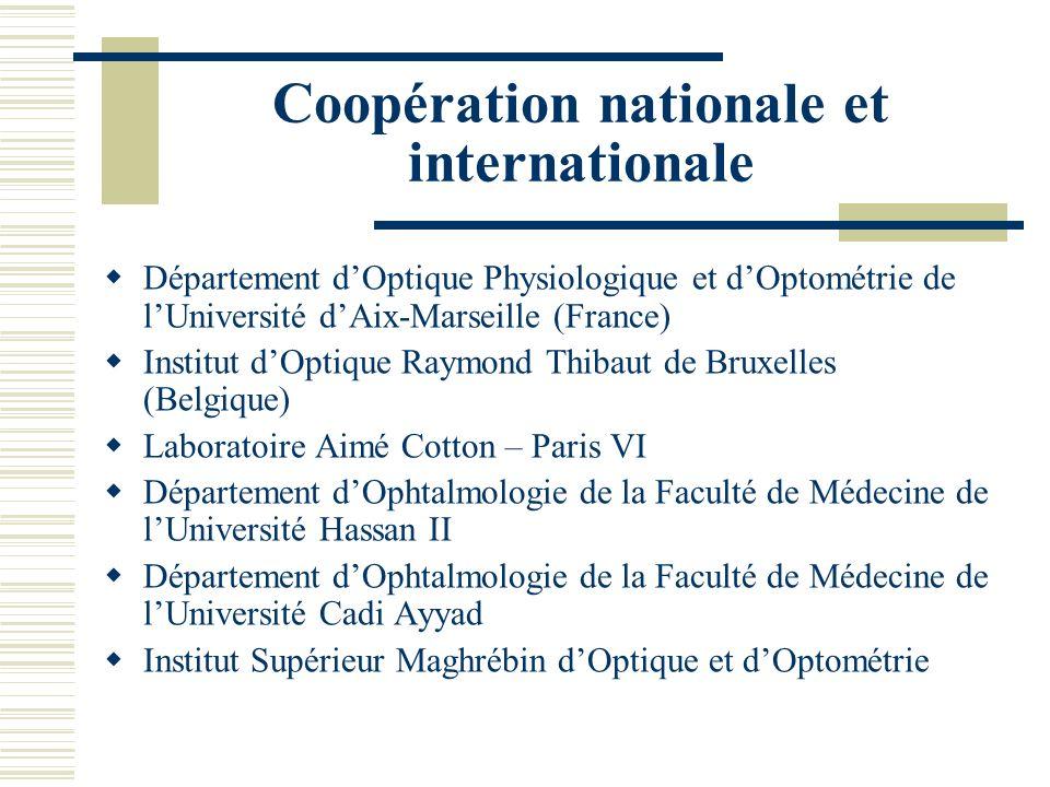Coopération nationale et internationale Département dOptique Physiologique et dOptométrie de lUniversité dAix-Marseille (France) Institut dOptique Ray