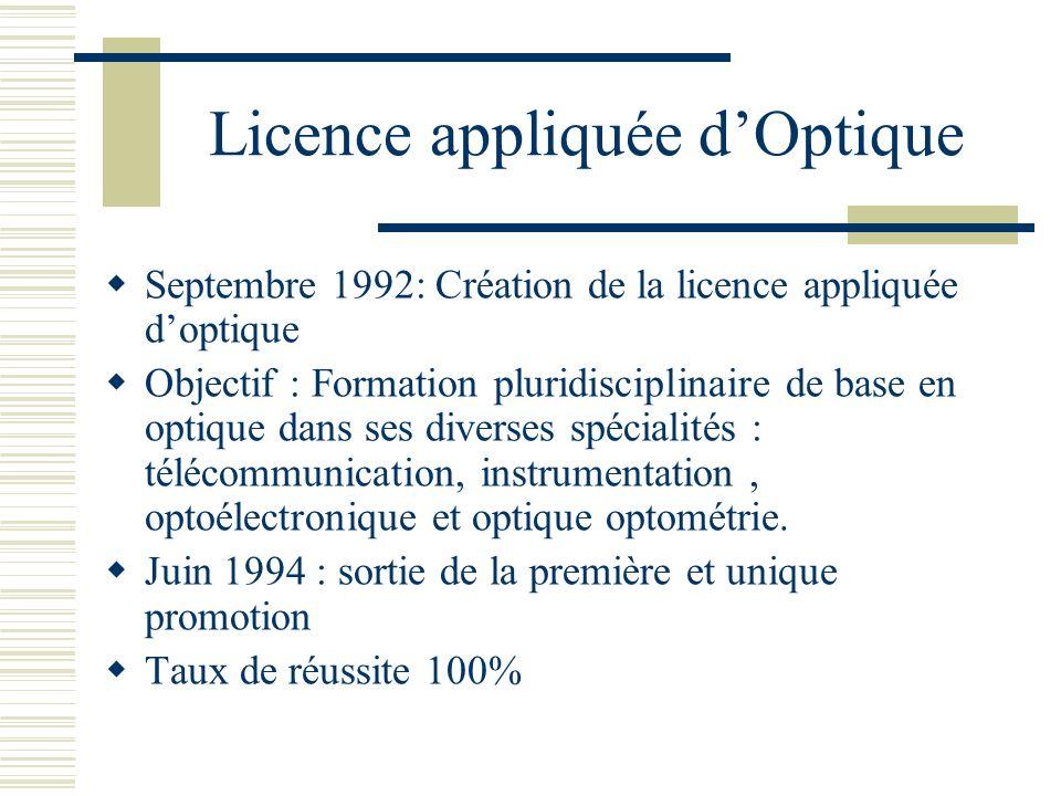 Licence appliquée dOptique Septembre 1992: Création de la licence appliquée doptique Objectif : Formation pluridisciplinaire de base en optique dans s