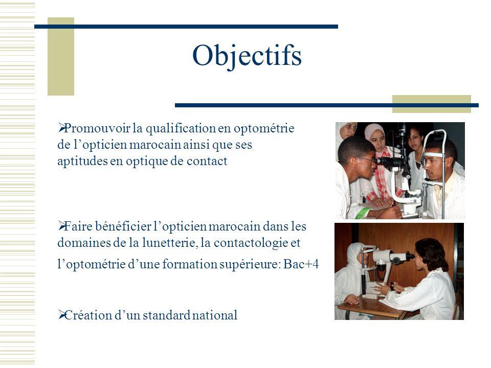 Objectifs Promouvoir la qualification en optométrie de lopticien marocain ainsi que ses aptitudes en optique de contact Faire bénéficier lopticien mar