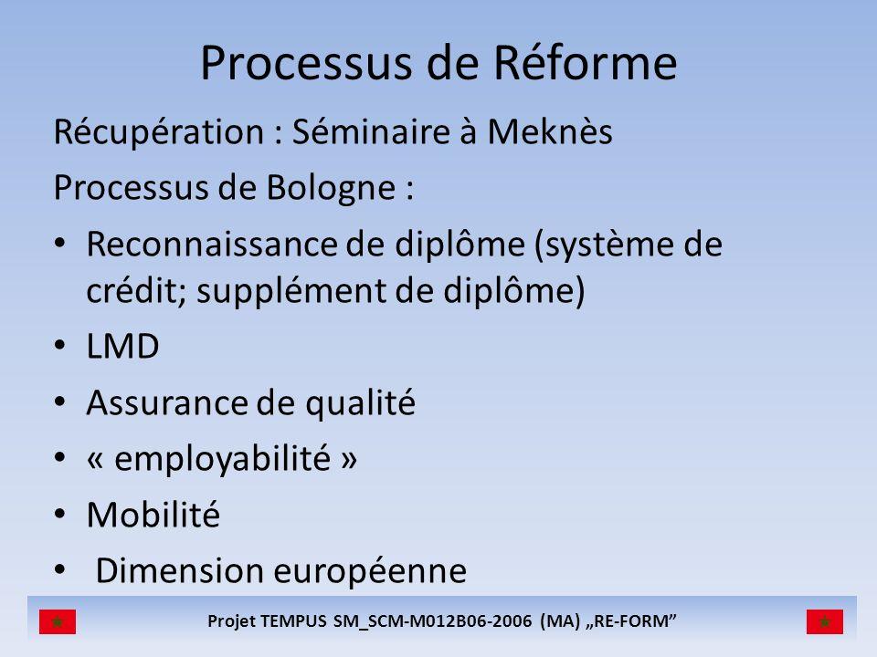Projet TEMPUS SM_SCM-M012B06-2006 (MA) RE-FORM Processus de Réforme Récupération : Séminaire à Meknès Processus de Bologne : Reconnaissance de diplôme (système de crédit; supplément de diplôme) LMD Assurance de qualité « employabilité » Mobilité Dimension européenne