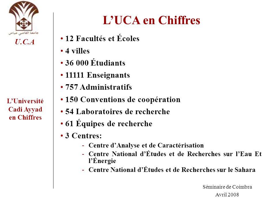 LUniversité Cadi Ayyad en Chiffres U.C.A LUCA en Chiffres 12 Facultés et Écoles 4 villes 36 000 Étudiants 11111 Enseignants 757 Administratifs 150 Con