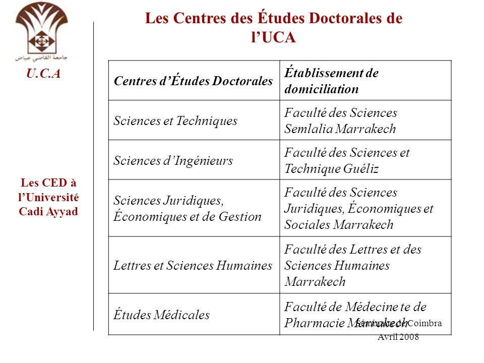 Les CED à lUniversité Cadi Ayyad U.C.A Les Centres des Études Doctorales de lUCA Séminaire de Coimbra Avril 2008 Centres dÉtudes Doctorales Établissem