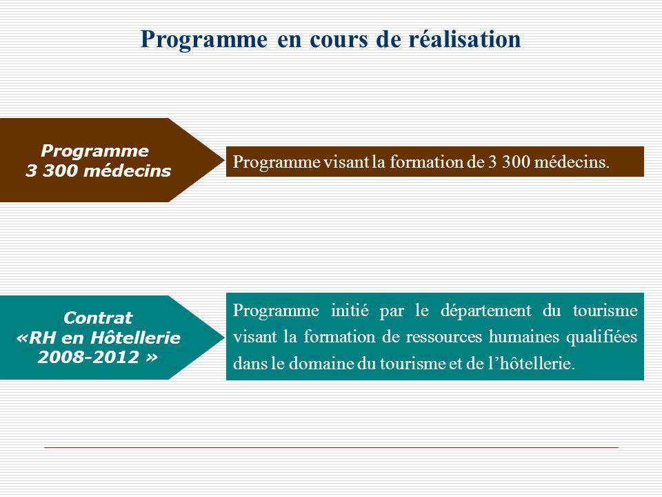 Programme visant la formation de 3 300 médecins. Programme initié par le département du tourisme visant la formation de ressources humaines qualifiées