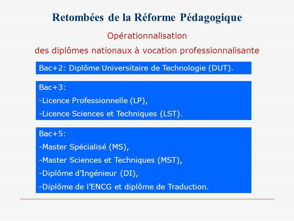 Retombées de la Réforme Pédagogique Opérationnalisation des diplômes nationaux à vocation professionnalisante Bac+2: Diplôme Universitaire de Technolo