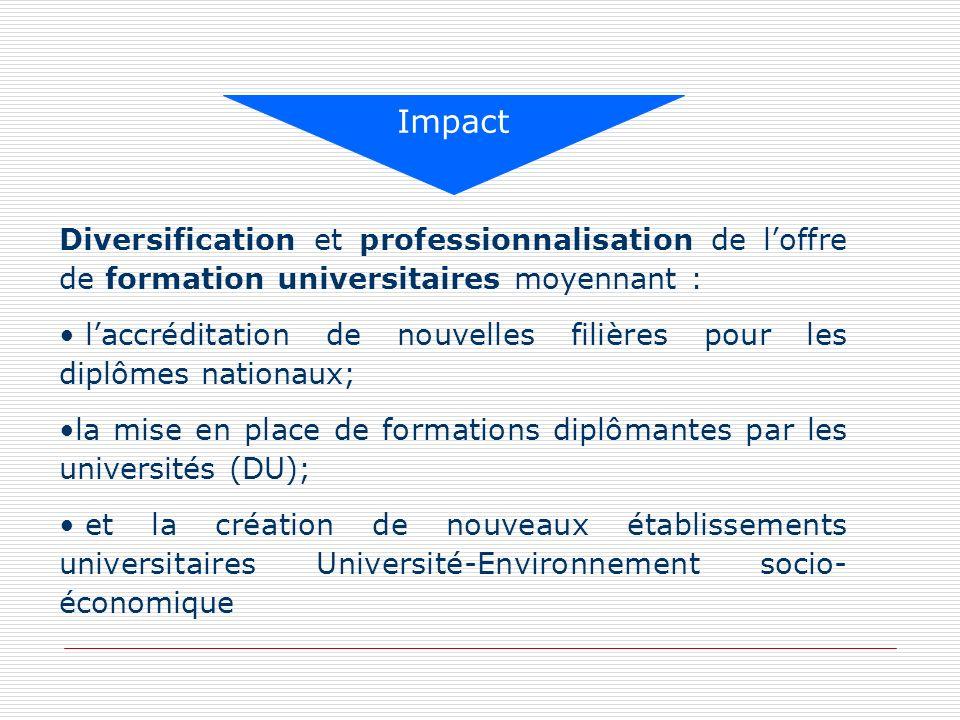 Diversification et professionnalisation de loffre de formation universitaires moyennant : laccréditation de nouvelles filières pour les diplômes natio