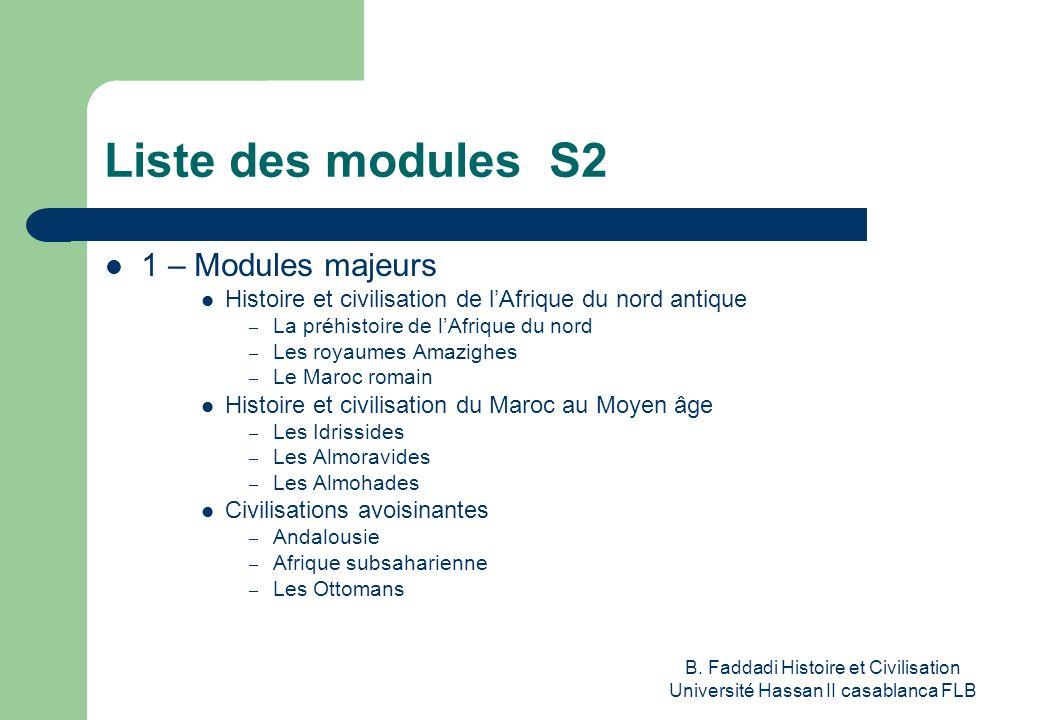 B. Faddadi Histoire et Civilisation Université Hassan II casablanca FLB Liste des modules S2 1 – Modules majeurs Histoire et civilisation de lAfrique