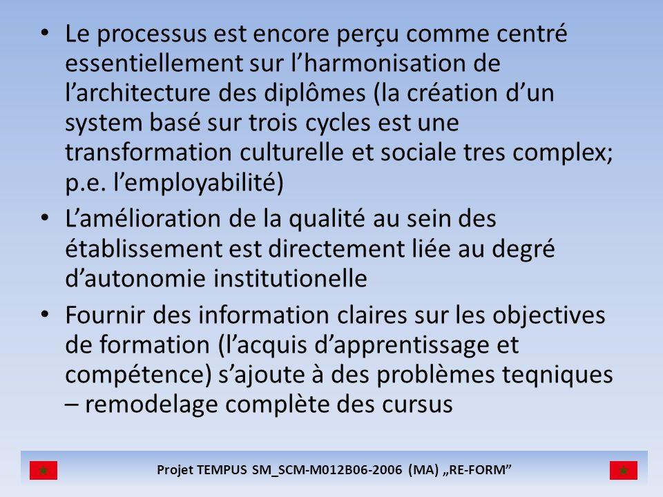 Projet TEMPUS SM_SCM-M012B06-2006 (MA) RE-FORM Le processus est encore perçu comme centré essentiellement sur lharmonisation de larchitecture des diplômes (la création dun system basé sur trois cycles est une transformation culturelle et sociale tres complex; p.e.
