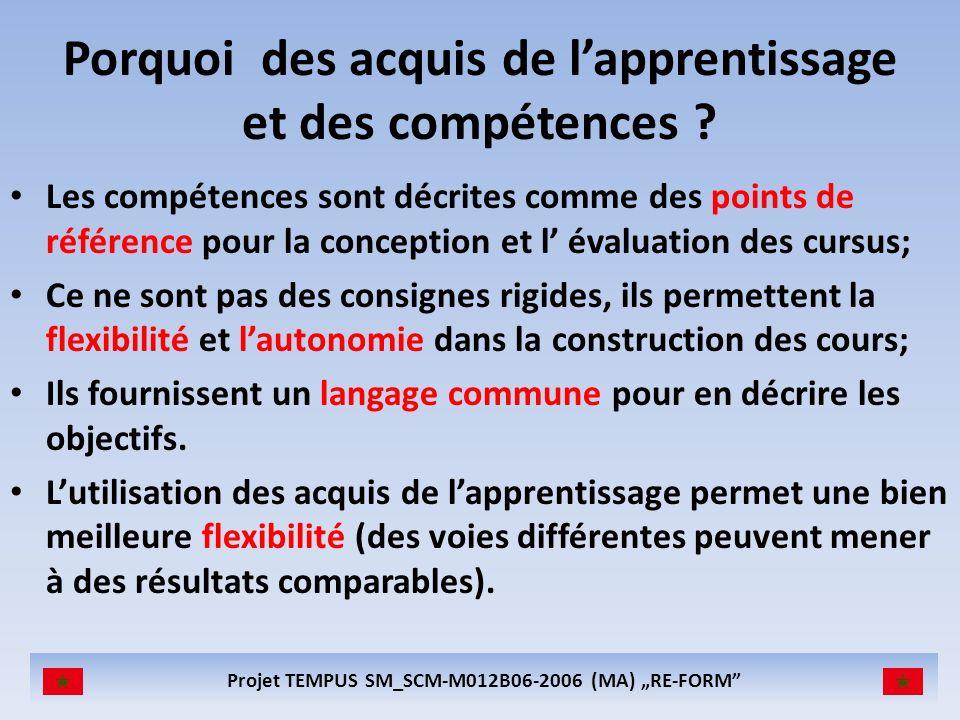 Projet TEMPUS SM_SCM-M012B06-2006 (MA) RE-FORM Porquoi des acquis de lapprentissage et des compétences ? Les compétences sont décrites comme des point