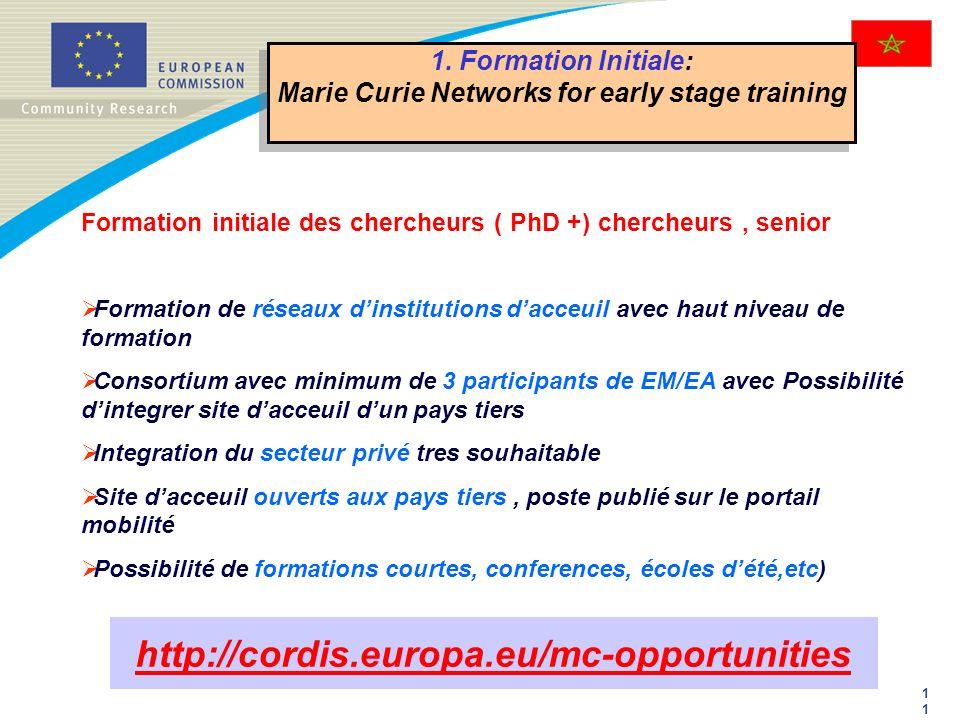1 Formation initiale des chercheurs ( PhD +) chercheurs, senior Formation de réseaux dinstitutions dacceuil avec haut niveau de formation Consortium a