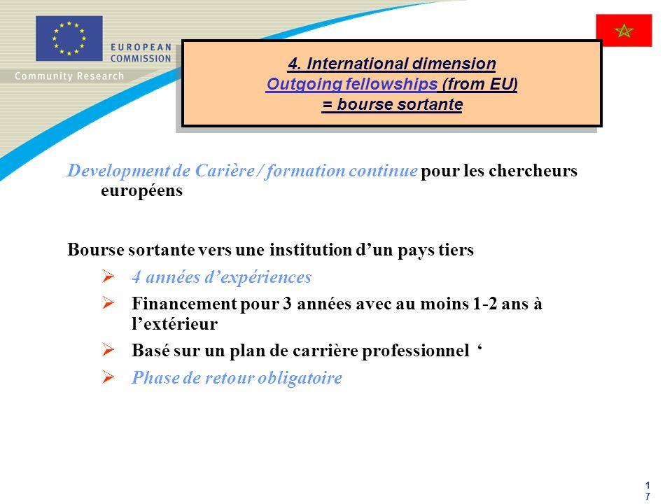 1717 4. International dimension Outgoing fellowships (from EU) = bourse sortante Development de Carière / formation continue pour les chercheurs europ