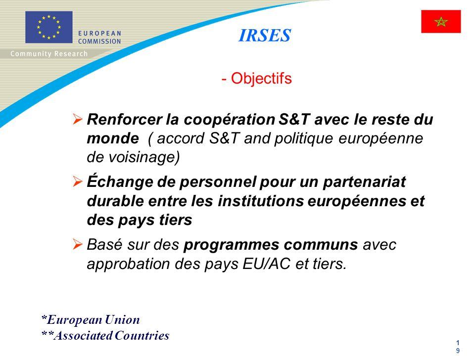 1919 - Objectifs Renforcer la coopération S&T avec le reste du monde ( accord S&T and politique européenne de voisinage) Échange de personnel pour un