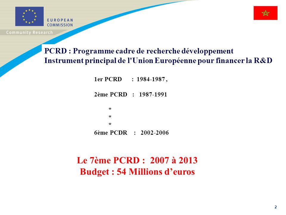 2 PCRD : Programme cadre de recherche développement Instrument principal de l'Union Européenne pour financer la R&D Le 7ème PCRD : 2007 à 2013 Budget