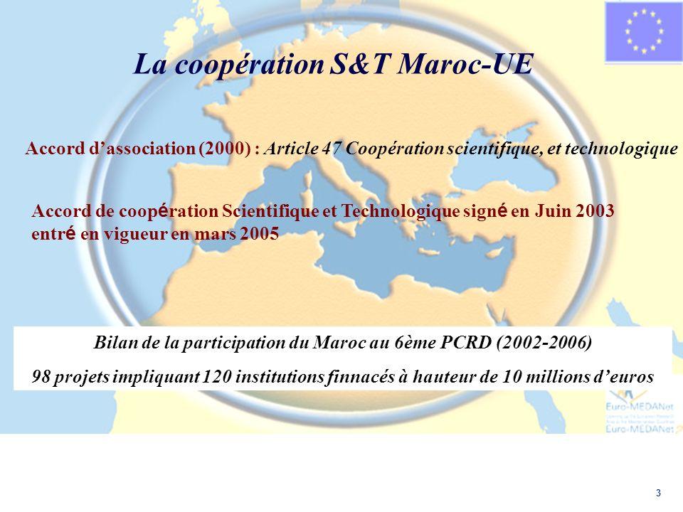 3 La coopération S&T Maroc-UE Accord dassociation (2000) : Article 47 Coopération scientifique, et technologique Accord de coop é ration Scientifique