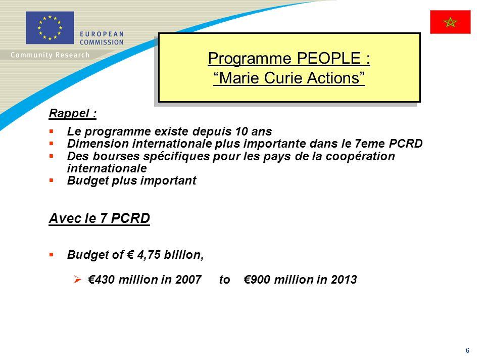 6 Programme PEOPLE : Marie Curie Actions Rappel : Le programme existe depuis 10 ans Dimension internationale plus importante dans le 7eme PCRD Des bou
