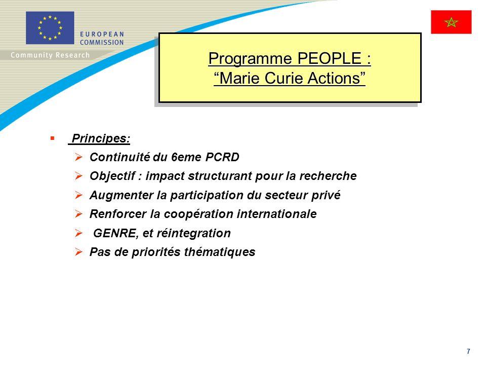7 Principes: Continuité du 6eme PCRD Objectif : impact structurant pour la recherche Augmenter la participation du secteur privé Renforcer la coopérat