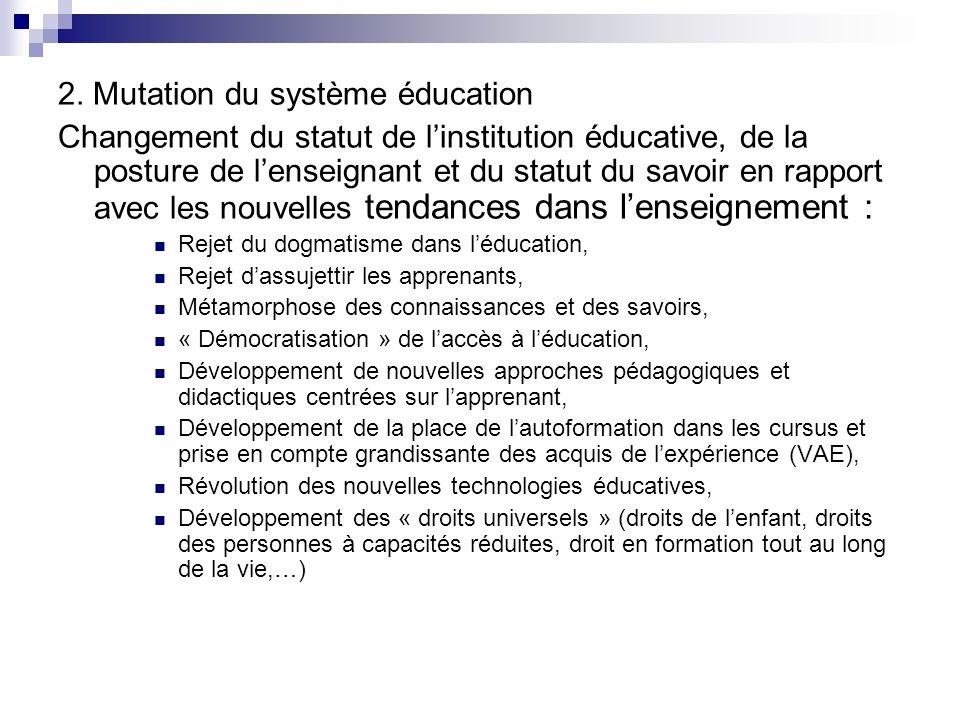 2. Mutation du système éducation Changement du statut de linstitution éducative, de la posture de lenseignant et du statut du savoir en rapport avec l