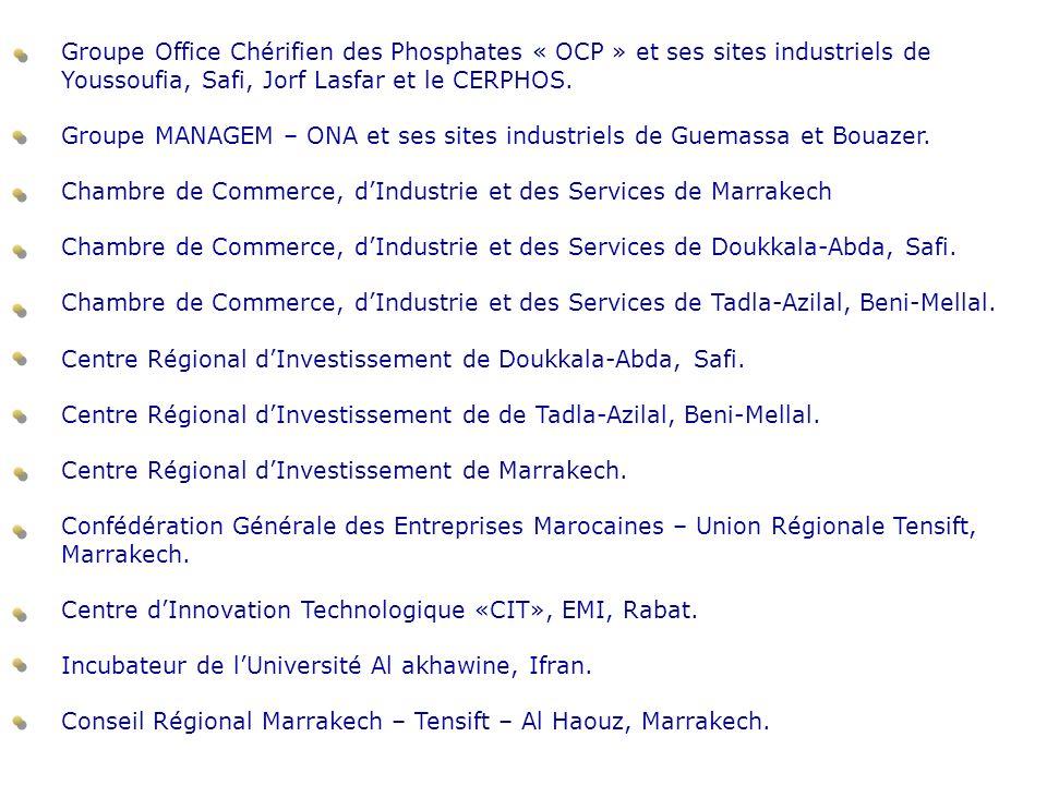 Groupe Office Chérifien des Phosphates « OCP » et ses sites industriels de Youssoufia, Safi, Jorf Lasfar et le CERPHOS. Groupe MANAGEM – ONA et ses si