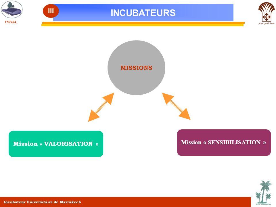 INCUBATEURS III INMA Incubateur Universitaire de Marrakech MISSIONS Mission « VALORISATION » Mission « SENSIBILISATION »