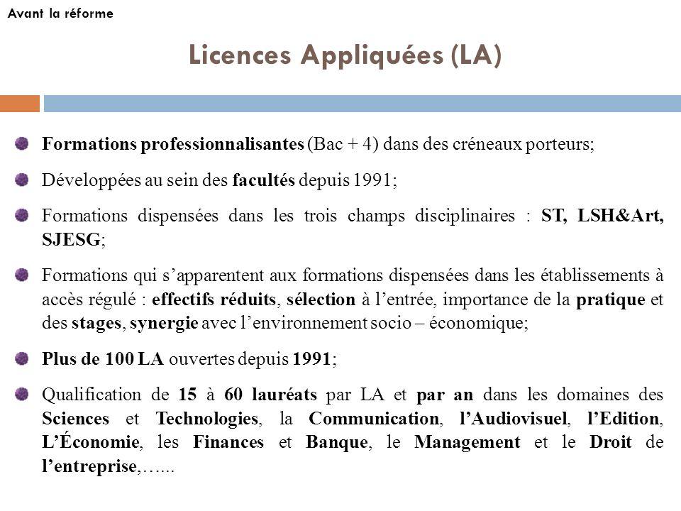 Licences Appliquées (LA) Formations professionnalisantes (Bac + 4) dans des créneaux porteurs; Développées au sein des facultés depuis 1991; Formation