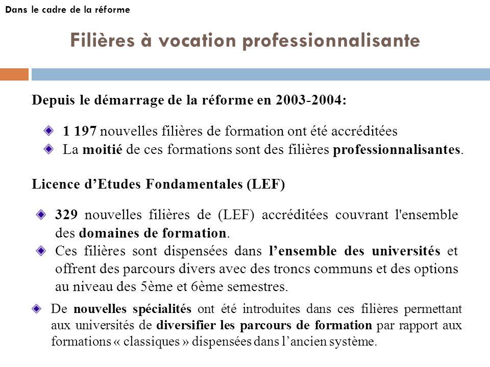 1 197 nouvelles filières de formation ont été accréditées La moitié de ces formations sont des filières professionnalisantes. Filières à vocation prof
