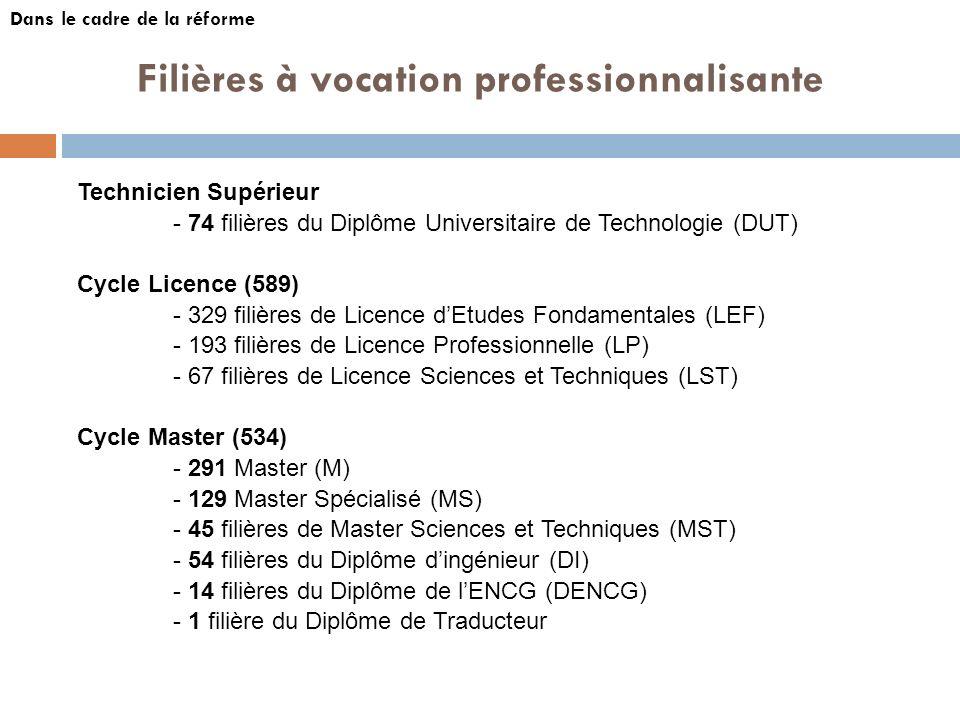 Filières à vocation professionnalisante Dans le cadre de la réforme Technicien Supérieur - 74 filières du Diplôme Universitaire de Technologie (DUT) C