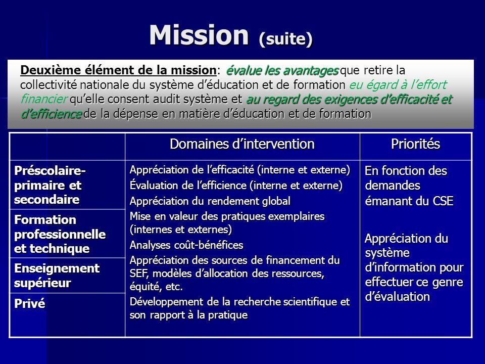 Mission (suite) Domaines dintervention Priorités Préscolaire- primaire et secondaire Appréciation de lefficacité (interne et externe) Évaluation de le