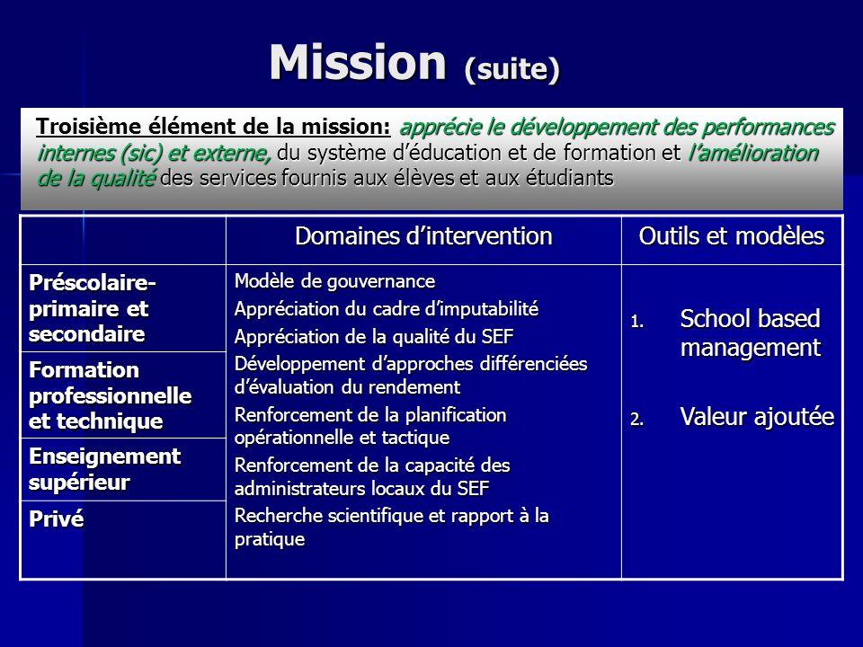 Mission (suite) Domaines dintervention Outils et modèles Préscolaire- primaire et secondaire Modèle de gouvernance Appréciation du cadre dimputabilité