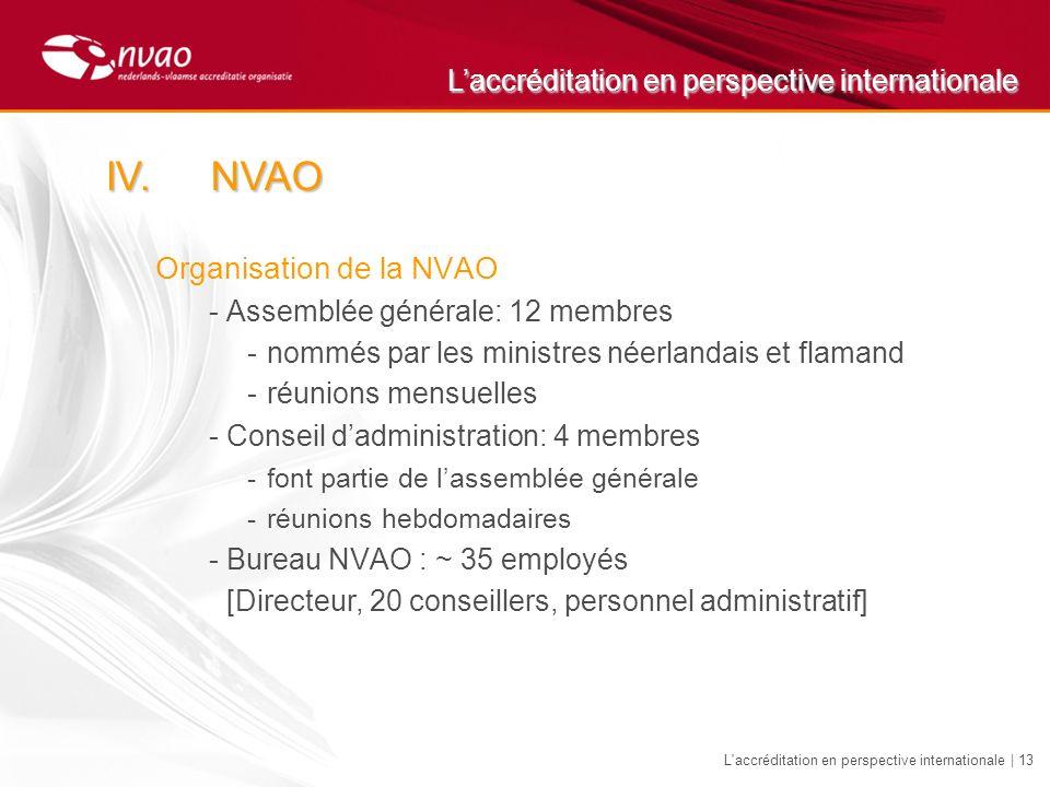Laccréditation en perspective internationale L'accréditation en perspective internationale | 13 Organisation de la NVAO -Assemblée générale: 12 membre