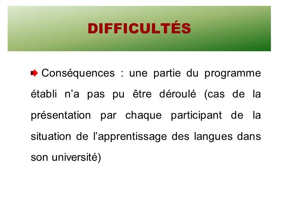 DIFFICULTÉS Conséquences : une partie du programme établi na pas pu être déroulé (cas de la présentation par chaque participant de la situation de lapprentissage des langues dans son université)