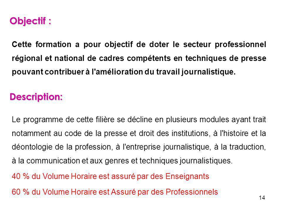 15 Semestre 5 ModuleIntituléElémentsIntervenants MajeurDroit du Journalisme et déontologie - Droit du Journalisme - Déontologie - Pr.