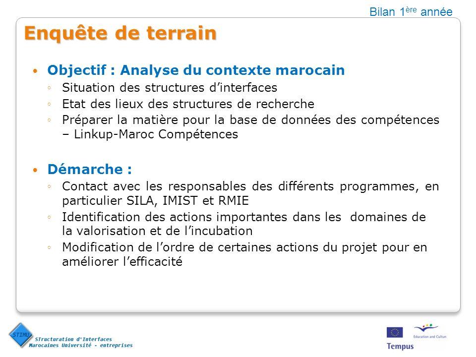 Enquête de terrain Objectif : Analyse du contexte marocain Situation des structures dinterfaces Etat des lieux des structures de recherche Préparer la