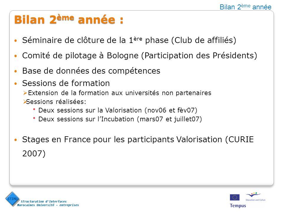 Bilan 2 ème année : Séminaire de clôture de la 1 ère phase (Club de affiliés) Comité de pilotage à Bologne (Participation des Présidents) Base de donn
