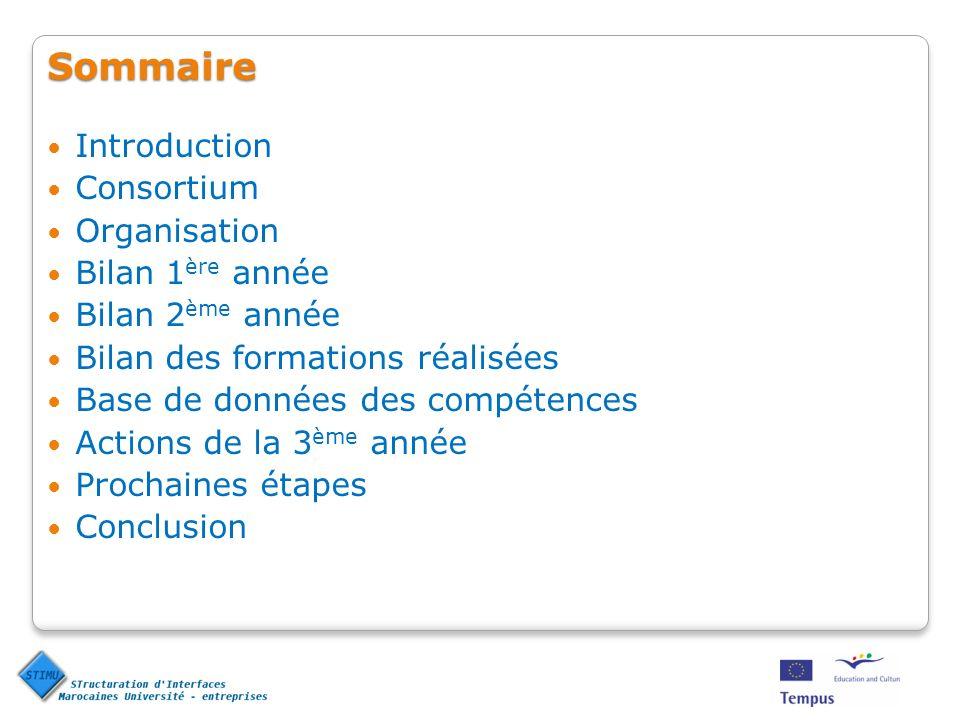Sommaire Introduction Consortium Organisation Bilan 1 ère année Bilan 2 ème année Bilan des formations réalisées Base de données des compétences Actio