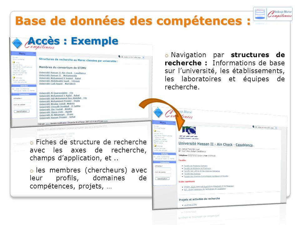 o Fiches de structure de recherche avec les axes de recherche, champs dapplication, et.. o les membres (chercheurs) avec leur profils, domaines de com