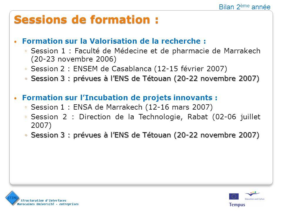 Sessions de formation : Formation sur la Valorisation de la recherche : Session 1 : Faculté de Médecine et de pharmacie de Marrakech (20-23 novembre 2