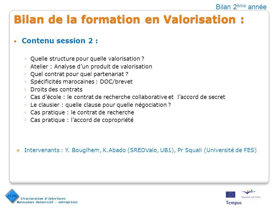 Bilan de la formation en Valorisation : Contenu session 2 : Quelle structure pour quelle valorisation ? Atelier : Analyse dun produit de valorisation