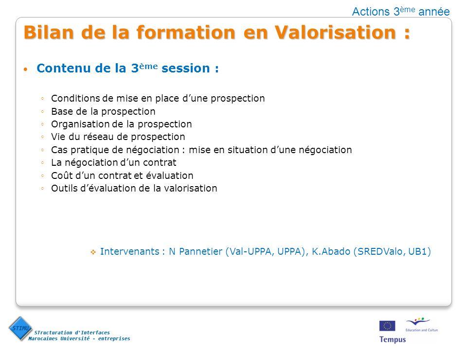 Bilan de la formation en Valorisation : Contenu de la 3 ème session : Conditions de mise en place dune prospection Base de la prospection Organisation