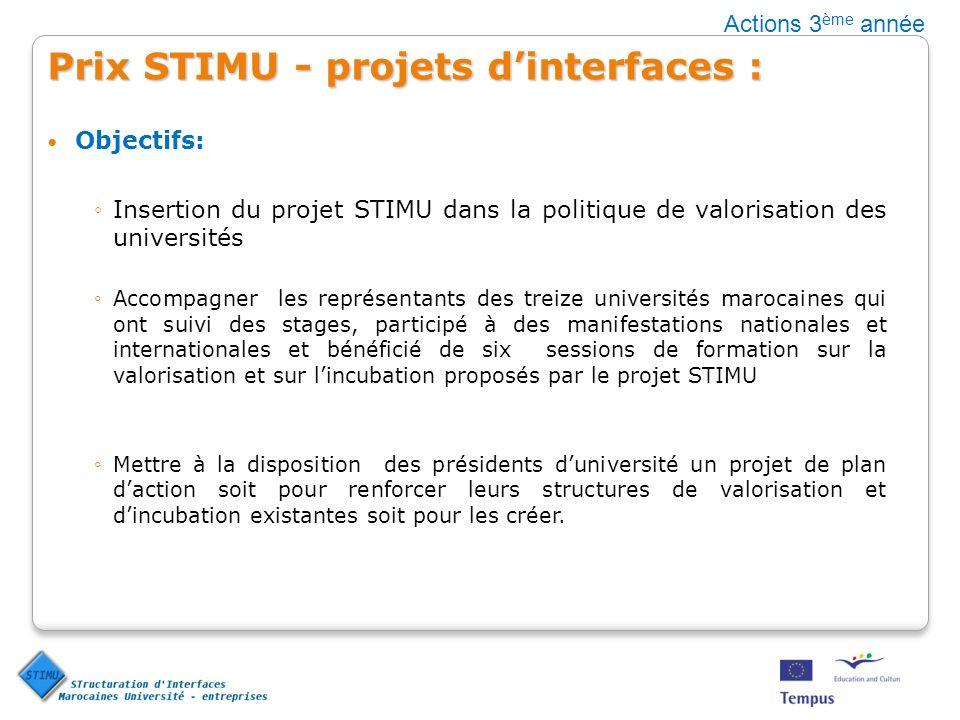 Prix STIMU - projets dinterfaces : Objectifs: Insertion du projet STIMU dans la politique de valorisation des universités Accompagner les représentant