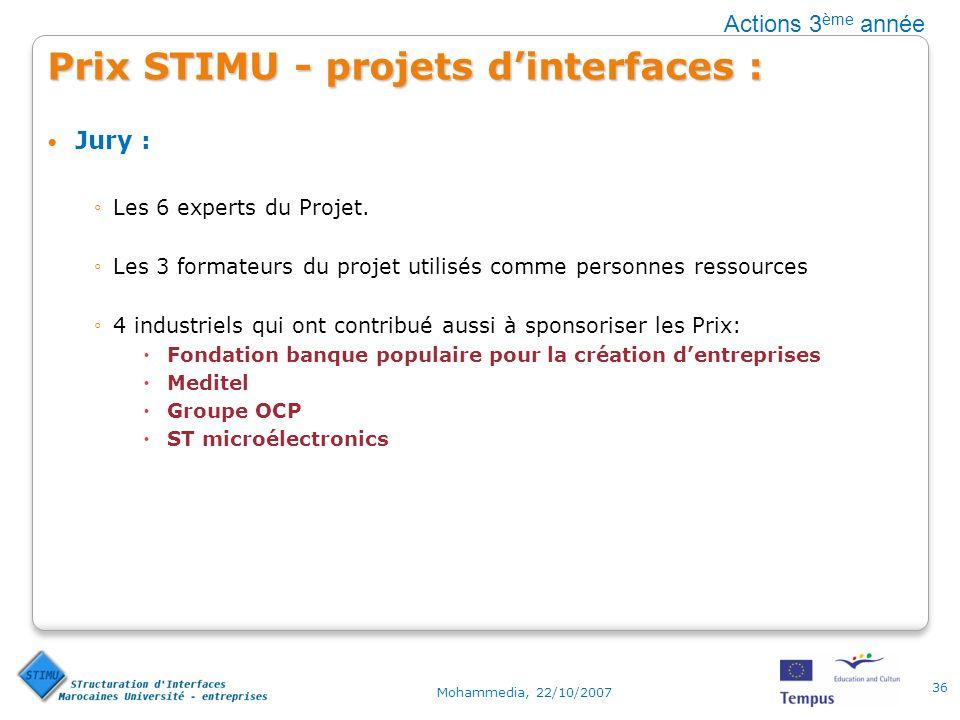 Prix STIMU - projets dinterfaces : Jury : Les 6 experts du Projet. Les 3 formateurs du projet utilisés comme personnes ressources 4 industriels qui on