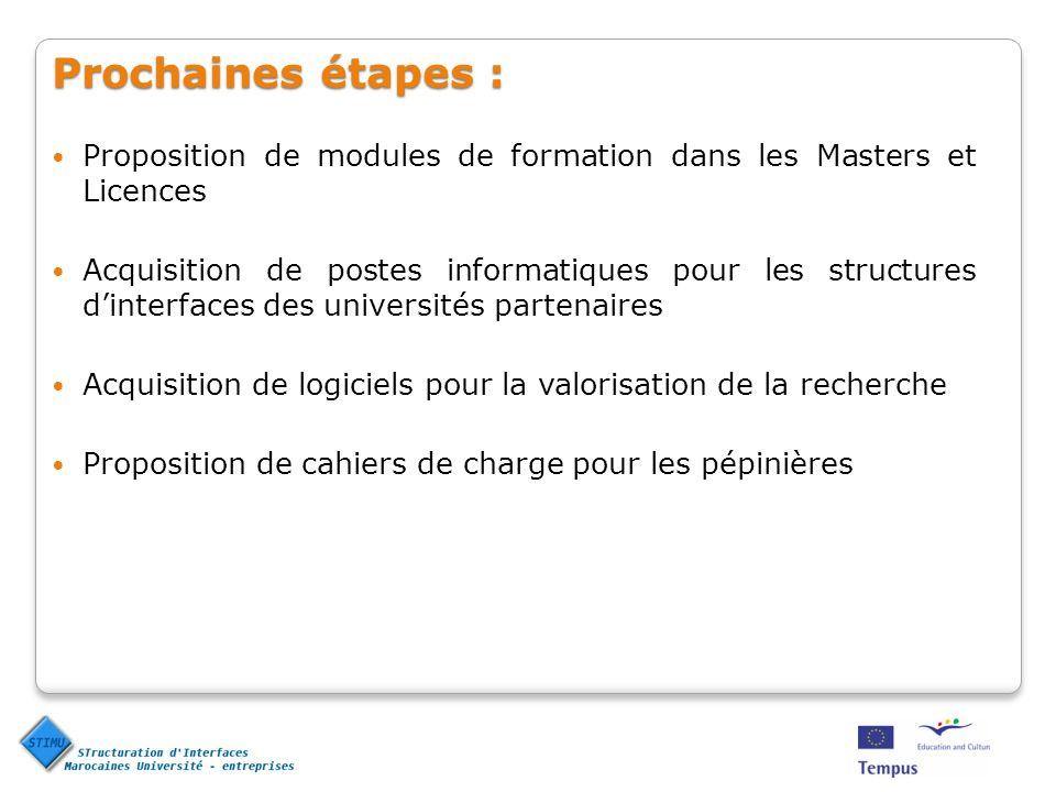 Prochaines étapes : Proposition de modules de formation dans les Masters et Licences Acquisition de postes informatiques pour les structures dinterfac