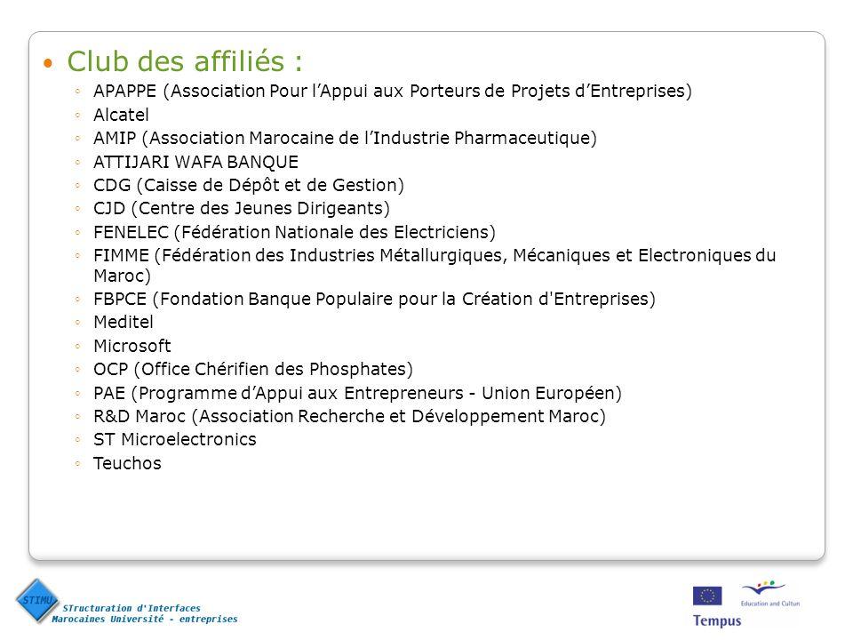 Club des affiliés : APAPPE (Association Pour lAppui aux Porteurs de Projets dEntreprises) Alcatel AMIP (Association Marocaine de lIndustrie Pharmaceutique) ATTIJARI WAFA BANQUE CDG (Caisse de Dépôt et de Gestion) CJD (Centre des Jeunes Dirigeants) FENELEC (Fédération Nationale des Electriciens) FIMME (Fédération des Industries Métallurgiques, Mécaniques et Electroniques du Maroc) FBPCE (Fondation Banque Populaire pour la Création d Entreprises) Meditel Microsoft OCP (Office Chérifien des Phosphates) PAE (Programme dAppui aux Entrepreneurs - Union Européen) R&D Maroc (Association Recherche et Développement Maroc) ST Microelectronics Teuchos