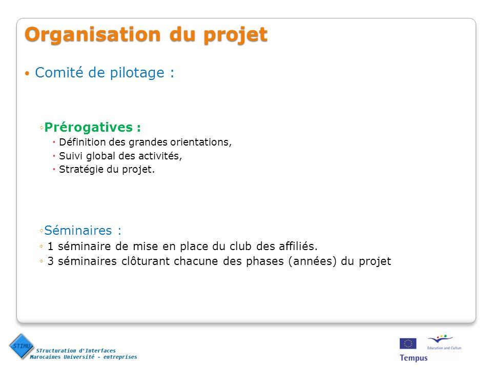 Comité de pilotage : Prérogatives : Définition des grandes orientations, Suivi global des activités, Stratégie du projet. Séminaires : 1 séminaire de