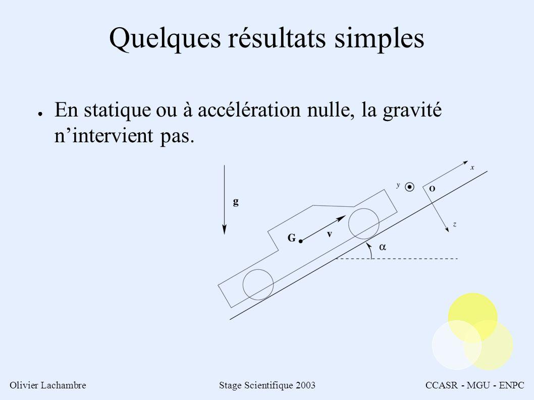 Olivier LachambreStage Scientifique 2003CCASR - MGU - ENPC Quelques résultats simples En statique ou à accélération nulle, la gravité nintervient pas.