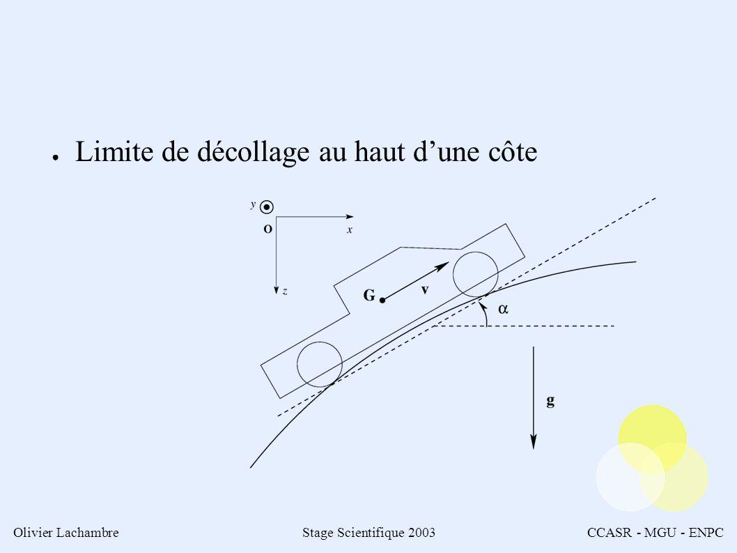 Olivier LachambreStage Scientifique 2003CCASR - MGU - ENPC Limite de décollage au haut dune côte