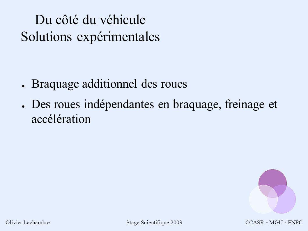 Olivier LachambreStage Scientifique 2003CCASR - MGU - ENPC Braquage additionnel des roues Des roues indépendantes en braquage, freinage et accélération Du côté du véhicule Solutions expérimentales