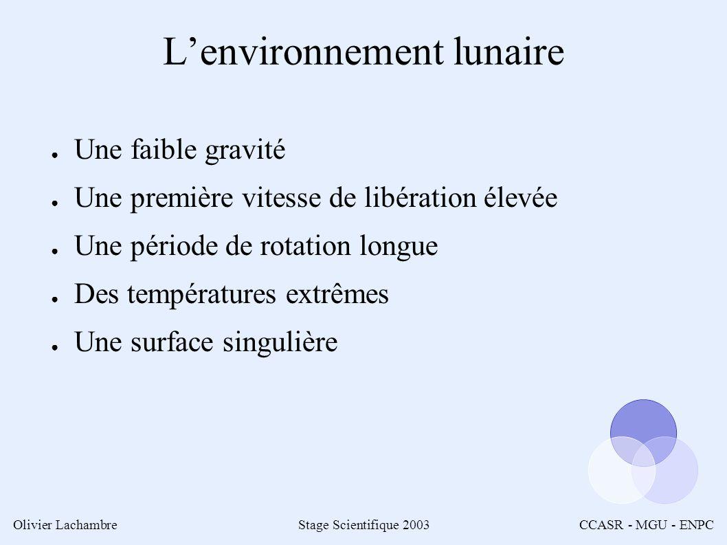Olivier LachambreStage Scientifique 2003CCASR - MGU - ENPC Lenvironnement lunaire Une faible gravité Une première vitesse de libération élevée Une période de rotation longue Des températures extrêmes Une surface singulière