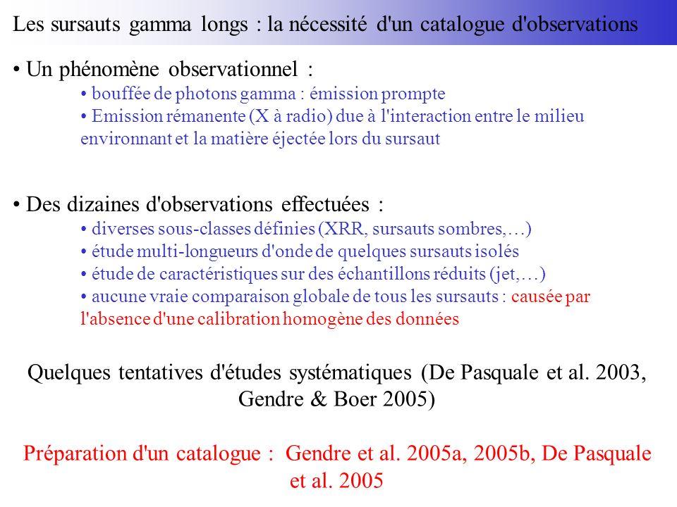 Les sursauts gamma longs : la nécessité d un catalogue d observations Un phénomène observationnel : bouffée de photons gamma : émission prompte Emission rémanente (X à radio) due à l interaction entre le milieu environnant et la matière éjectée lors du sursaut Des dizaines d observations effectuées : diverses sous-classes définies (XRR, sursauts sombres,…) étude multi-longueurs d onde de quelques sursauts isolés étude de caractéristiques sur des échantillons réduits (jet,…) aucune vraie comparaison globale de tous les sursauts : causée par l absence d une calibration homogène des données Quelques tentatives d études systématiques (De Pasquale et al.