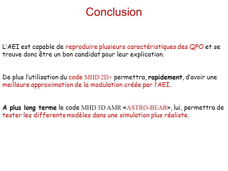 Conclusion LAEI est capable de reproduire plusieurs caractéristiques des QPO et se trouve donc être un bon candidat pour leur explication.